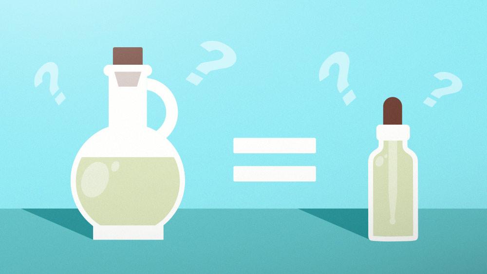 is-cbd-tincture-the-same as-cbd-oil